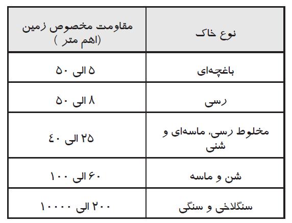 IRANIANBME.IR