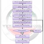 iranianbme.com.