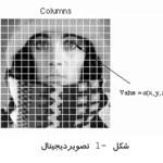 Microsoft Word - zang_mordad93.docx