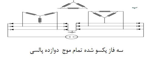 سه فاز یکسو ساز-مدرسه مهندسی پزشکی-iranianbme.com