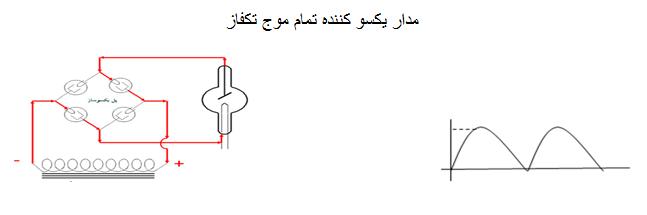 یکسو ساز تمام موج-مدرسه مهندسی پزشکی-iranianbme.com