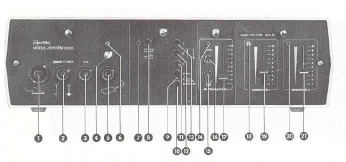 الکتروکوتر martin -مدرسه مهندسی پزشکی