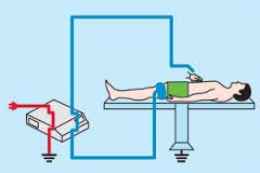 جراحی با کوتر-جراحی با الکتروسرجری چیست؟-مدرسه مهندسی پزشکی