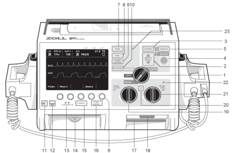 کاربری الکتروشوک ZOLL-دفیبریلاتور-مشخصات الکتروشوک
