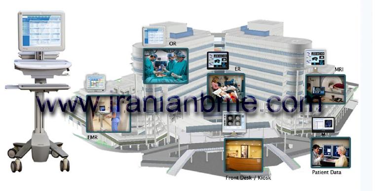 کاربرد رایانه در مهندسی پزشکی-مدرسه مهندسی پزشکی ایران